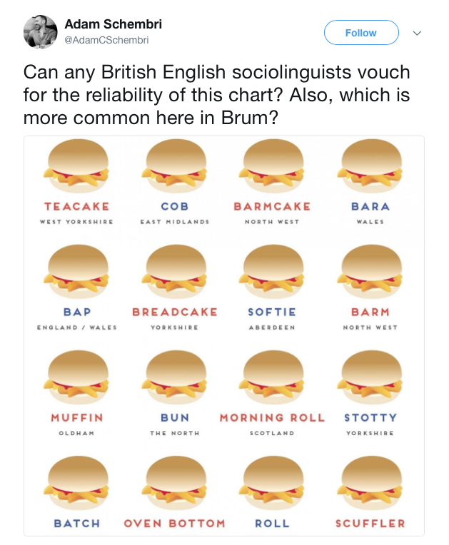 Regional names for bread rolls